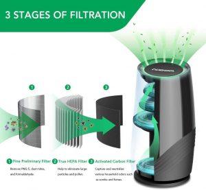 Acekool air purifier